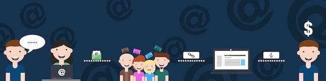 Online Marketing / Subscribers