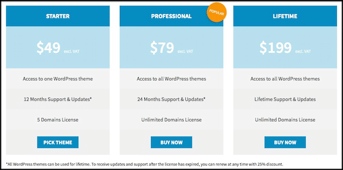 MH Themes Pricing Tables