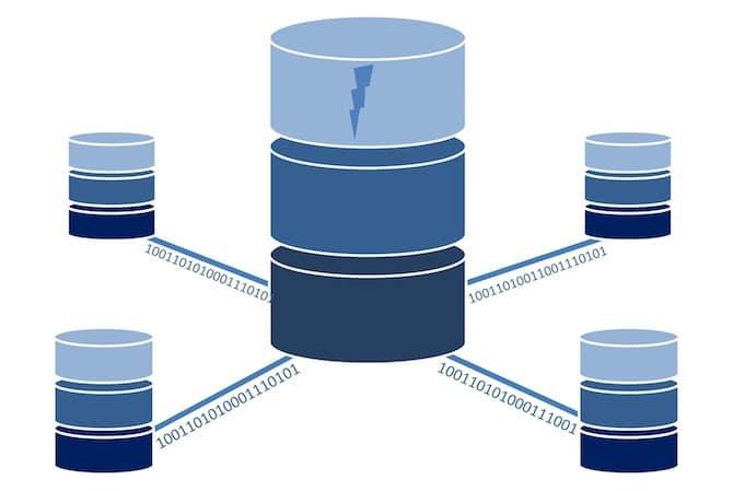 Change database prefix