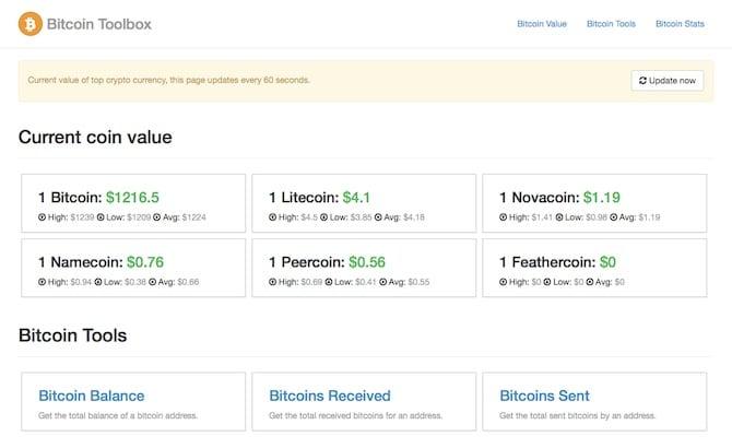 Bitcoin Toolbox