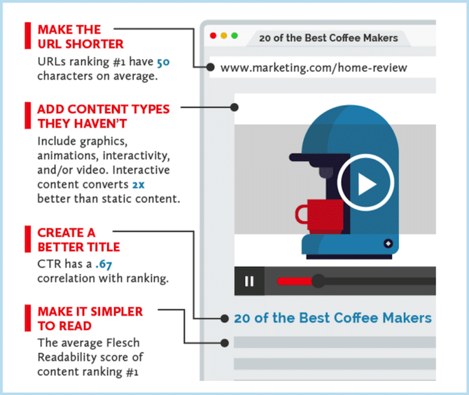Content Formatting Tips