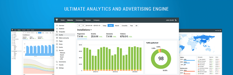 Finteza Analytics WordPress Plugin