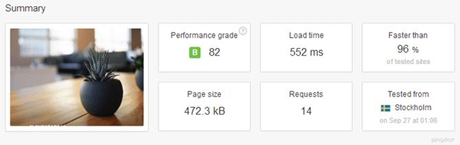 WordPlace Pingdom Results Stockholm
