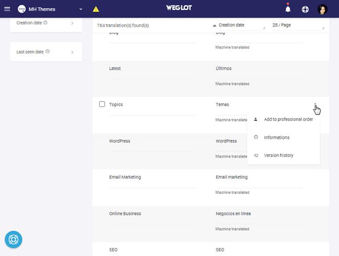 Weglot Dashboard Translation List